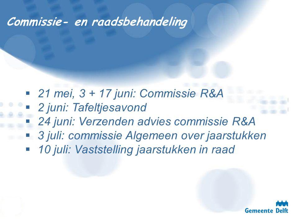 Commissie- en raadsbehandeling  21 mei, 3 + 17 juni: Commissie R&A  2 juni: Tafeltjesavond  24 juni: Verzenden advies commissie R&A  3 juli: commi