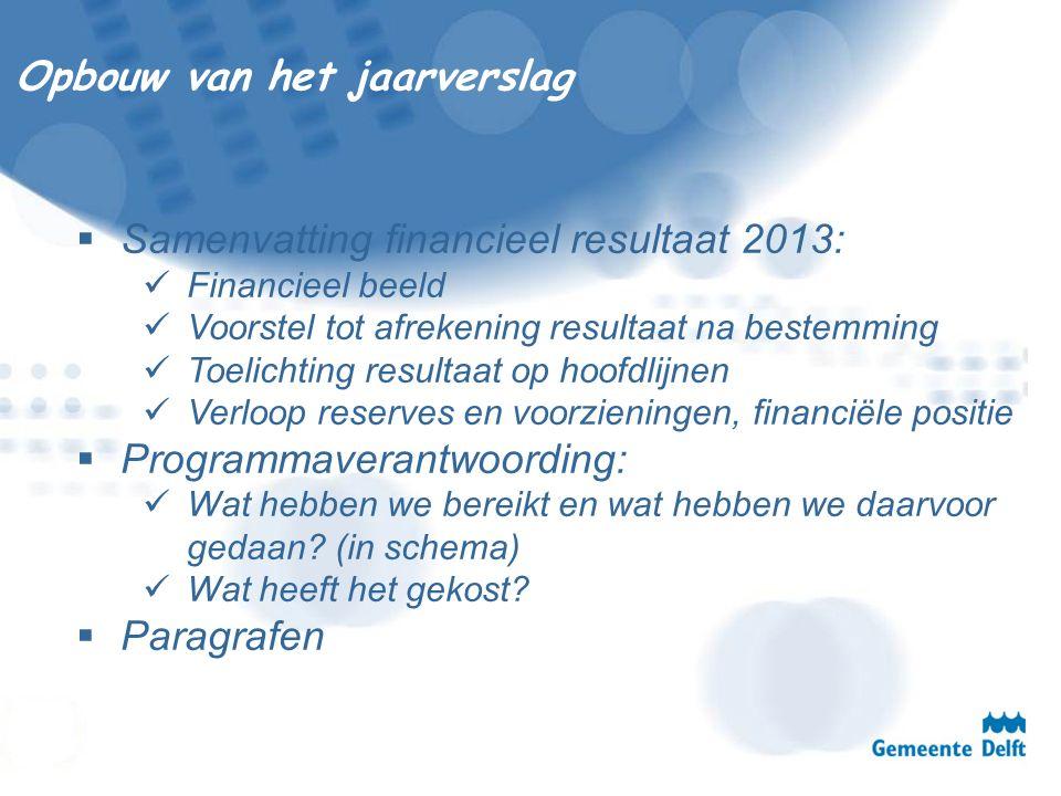 Opbouw van het jaarverslag  Samenvatting financieel resultaat 2013: Financieel beeld Voorstel tot afrekening resultaat na bestemming Toelichting resu
