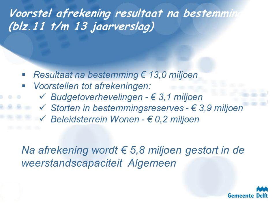 Voorstel afrekening resultaat na bestemming (blz.11 t/m 13 jaarverslag)  Resultaat na bestemming € 13,0 miljoen  Voorstellen tot afrekeningen: Budge