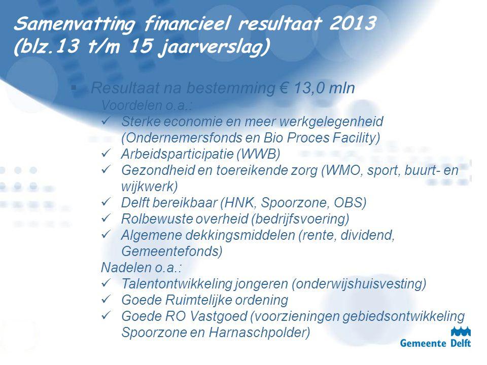 Samenvatting financieel resultaat 2013 (blz.13 t/m 15 jaarverslag)  Resultaat na bestemming € 13,0 mln Voordelen o.a.: Sterke economie en meer werkgelegenheid (Ondernemersfonds en Bio Proces Facility) Arbeidsparticipatie (WWB) Gezondheid en toereikende zorg (WMO, sport, buurt- en wijkwerk) Delft bereikbaar (HNK, Spoorzone, OBS) Rolbewuste overheid (bedrijfsvoering) Algemene dekkingsmiddelen (rente, dividend, Gemeentefonds) Nadelen o.a.: Talentontwikkeling jongeren (onderwijshuisvesting) Goede Ruimtelijke ordening Goede RO Vastgoed (voorzieningen gebiedsontwikkeling Spoorzone en Harnaschpolder)