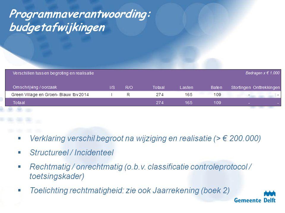 Programmaverantwoording: budgetafwijkingen  Verklaring verschil begroot na wijziging en realisatie (> € 200.000)  Structureel / Incidenteel  Rechtmatig / onrechtmatig (o.b.v.