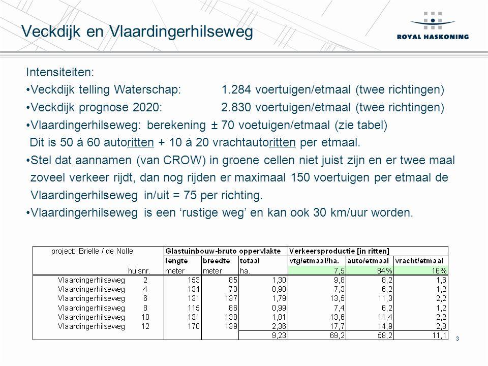 3 Veckdijk en Vlaardingerhilseweg Intensiteiten: Veckdijk telling Waterschap:1.284 voertuigen/etmaal (twee richtingen) Veckdijk prognose 2020: 2.830 voertuigen/etmaal (twee richtingen) Vlaardingerhilseweg: berekening ± 70 voetuigen/etmaal (zie tabel) Dit is 50 á 60 autoritten + 10 á 20 vrachtautoritten per etmaal.