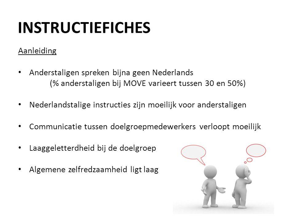 INSTRUCTIEFICHES Aanleiding Anderstaligen spreken bijna geen Nederlands (% anderstaligen bij MOVE varieert tussen 30 en 50%) Nederlandstalige instructies zijn moeilijk voor anderstaligen Communicatie tussen doelgroepmedewerkers verloopt moeilijk Laaggeletterdheid bij de doelgroep Algemene zelfredzaamheid ligt laag