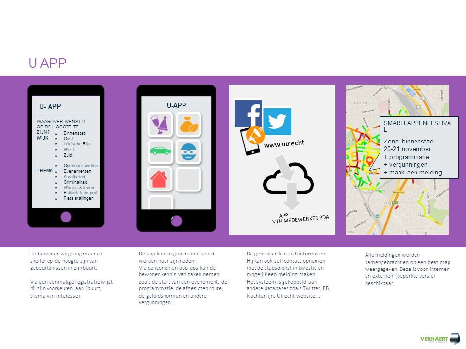 REAL TIME GELUIDS MAP CONCEPT - IDEA USPs, differentiators & key features Partners & time2market haalbaarheid & risico TECHNOLOGY BUSINESS Risico locaties, evenementen en cafés worden uitgerust met geluid sensoren.