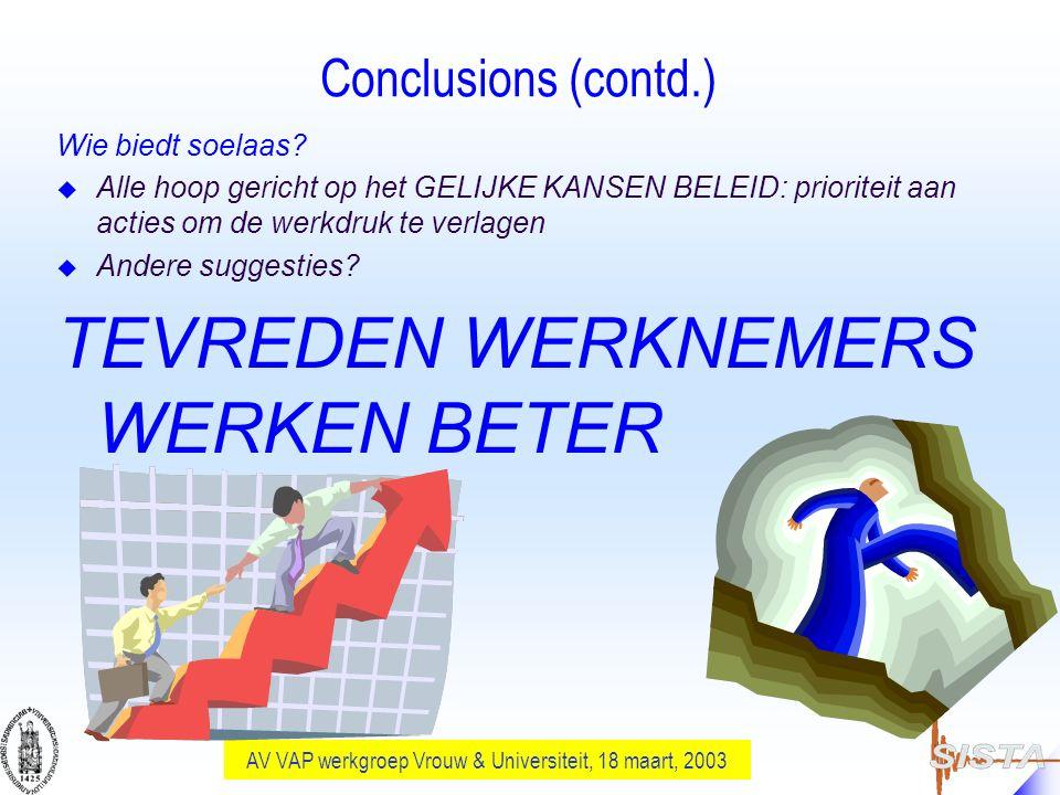AV VAP werkgroep Vrouw & Universiteit, 18 maart, 2003 Conclusions (contd.) Wie biedt soelaas.