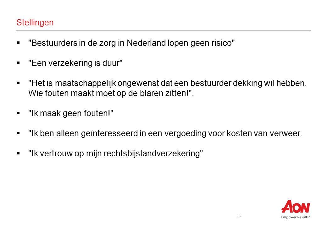 18 Stellingen  Bestuurders in de zorg in Nederland lopen geen risico  Een verzekering is duur  Het is maatschappelijk ongewenst dat een bestuurder dekking wil hebben.
