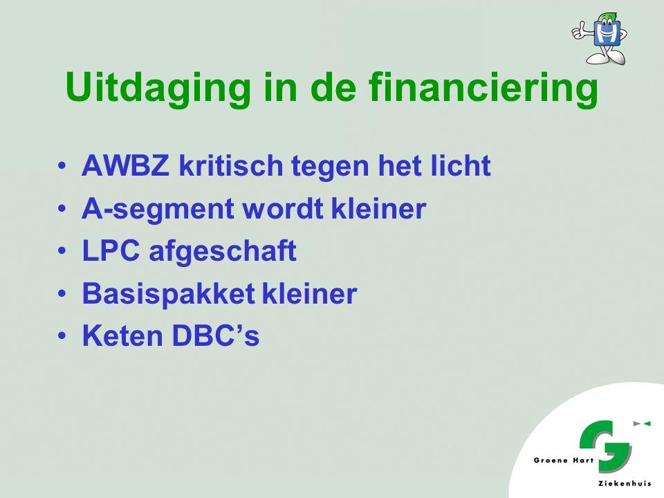 Uitdaging in de financiering AWBZ kritisch tegen het licht A-segment wordt kleiner LPC afgeschaft Basispakket kleiner Keten DBC's