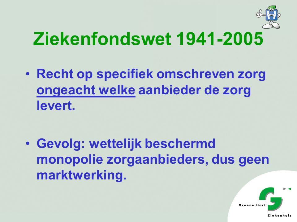 Ziekenfondswet 1941-2005 Recht op specifiek omschreven zorg ongeacht welke aanbieder de zorg levert.