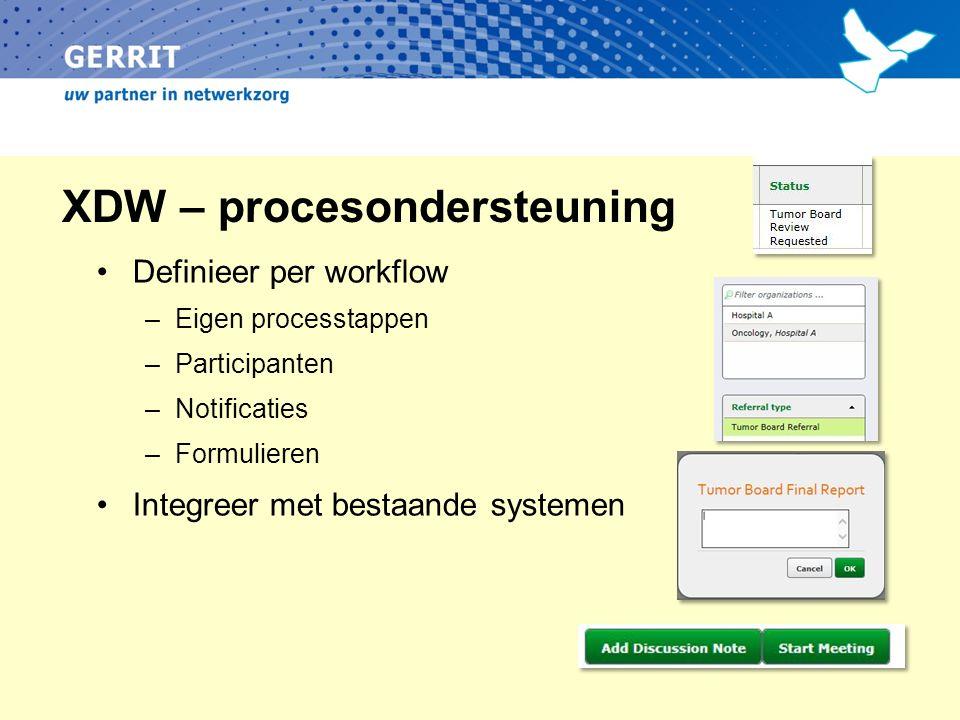 XDW – procesondersteuning Definieer per workflow –Eigen processtappen –Participanten –Notificaties –Formulieren Integreer met bestaande systemen