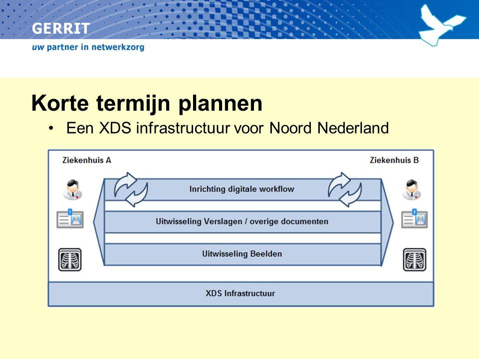 Korte termijn plannen Een XDS infrastructuur voor Noord Nederland