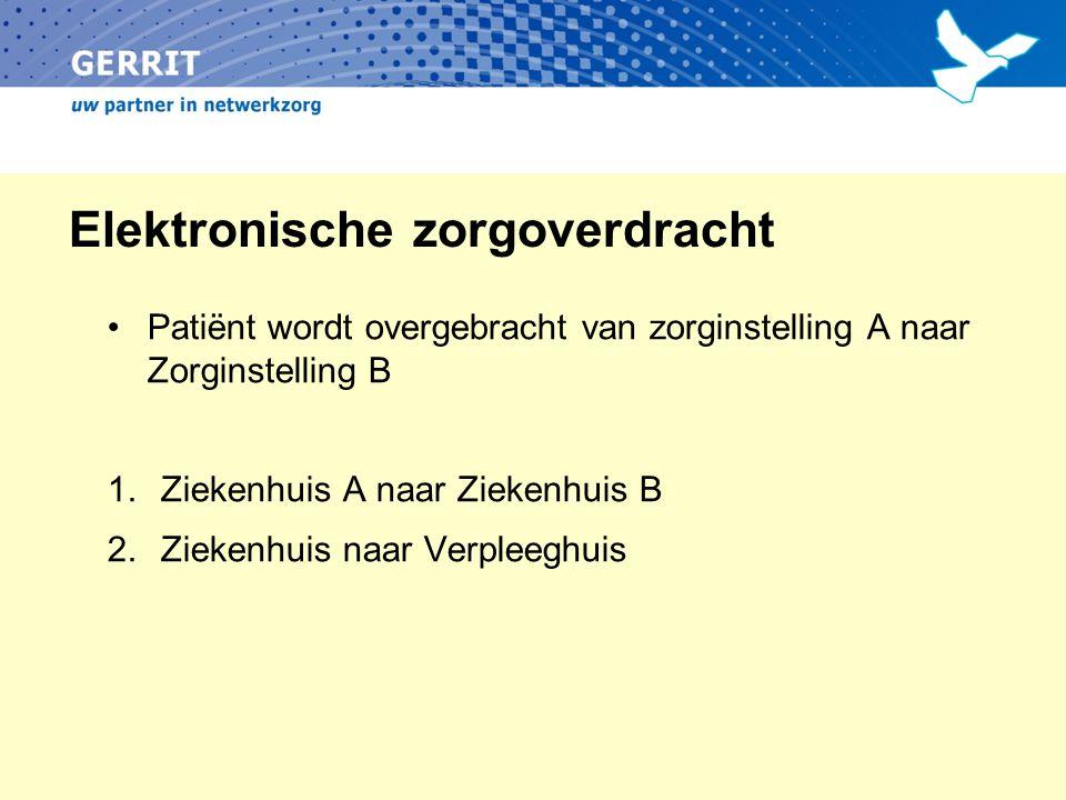 Elektronische zorgoverdracht Patiënt wordt overgebracht van zorginstelling A naar Zorginstelling B 1.Ziekenhuis A naar Ziekenhuis B 2.Ziekenhuis naar Verpleeghuis