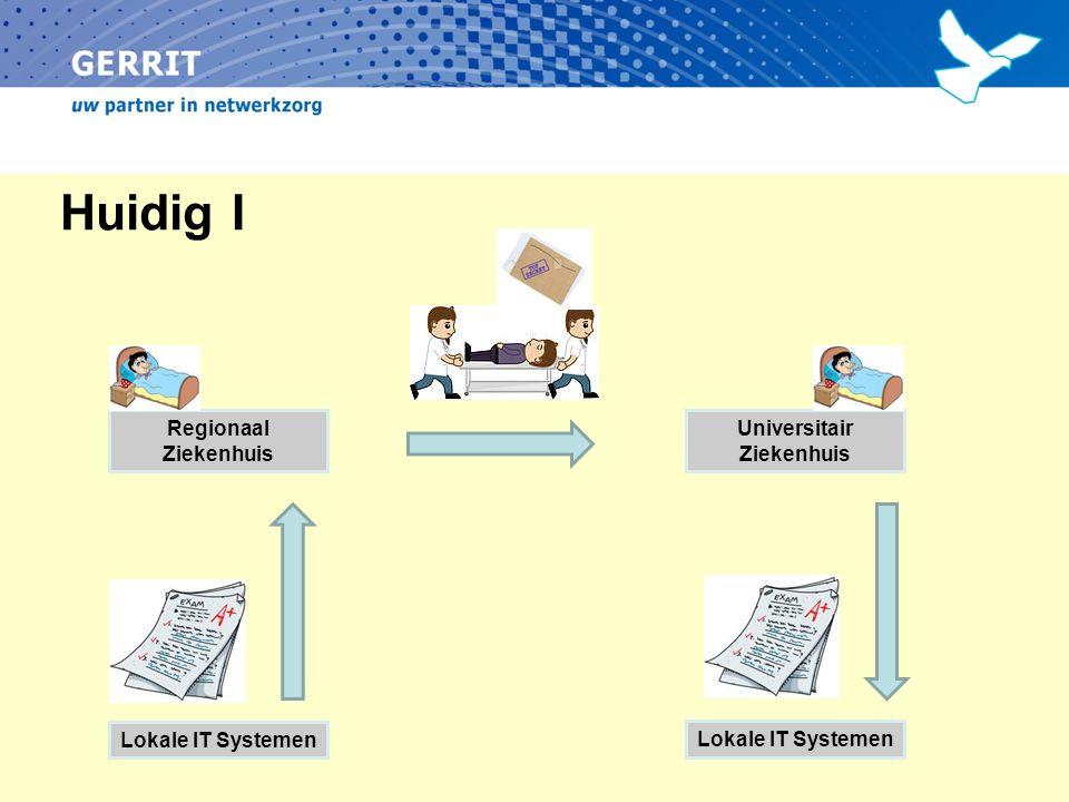 Huidig I Lokale IT Systemen Regionaal Ziekenhuis Universitair Ziekenhuis