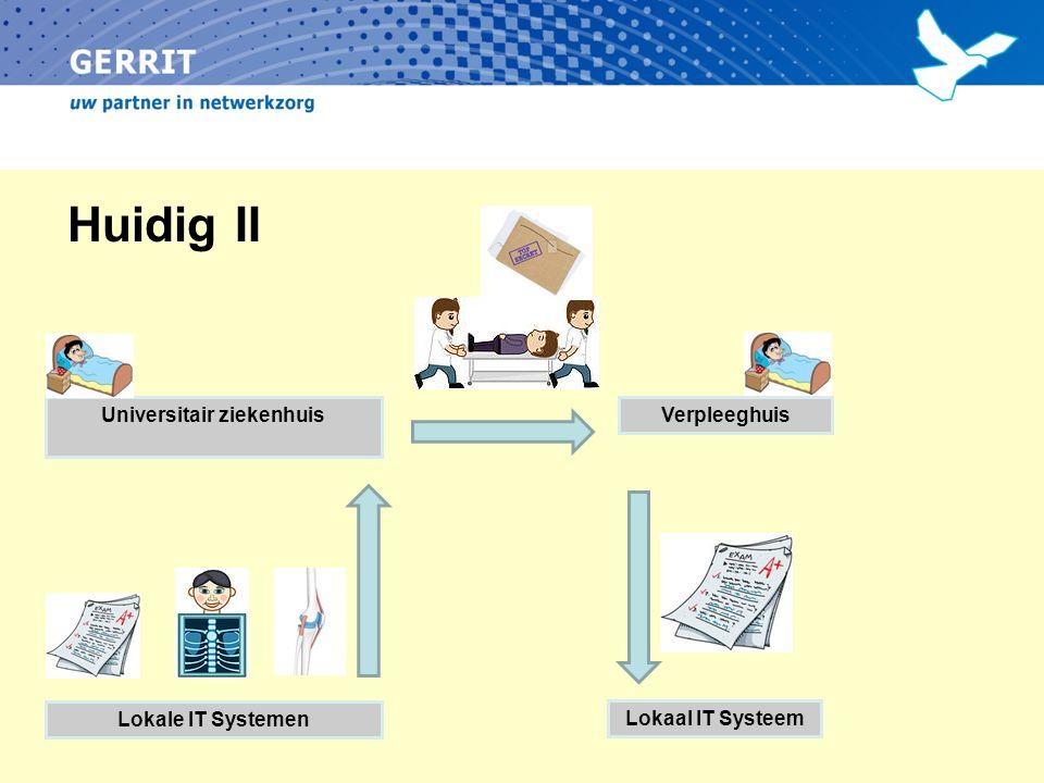 Huidig II Lokale IT Systemen Lokaal IT Systeem Universitair ziekenhuisVerpleeghuis