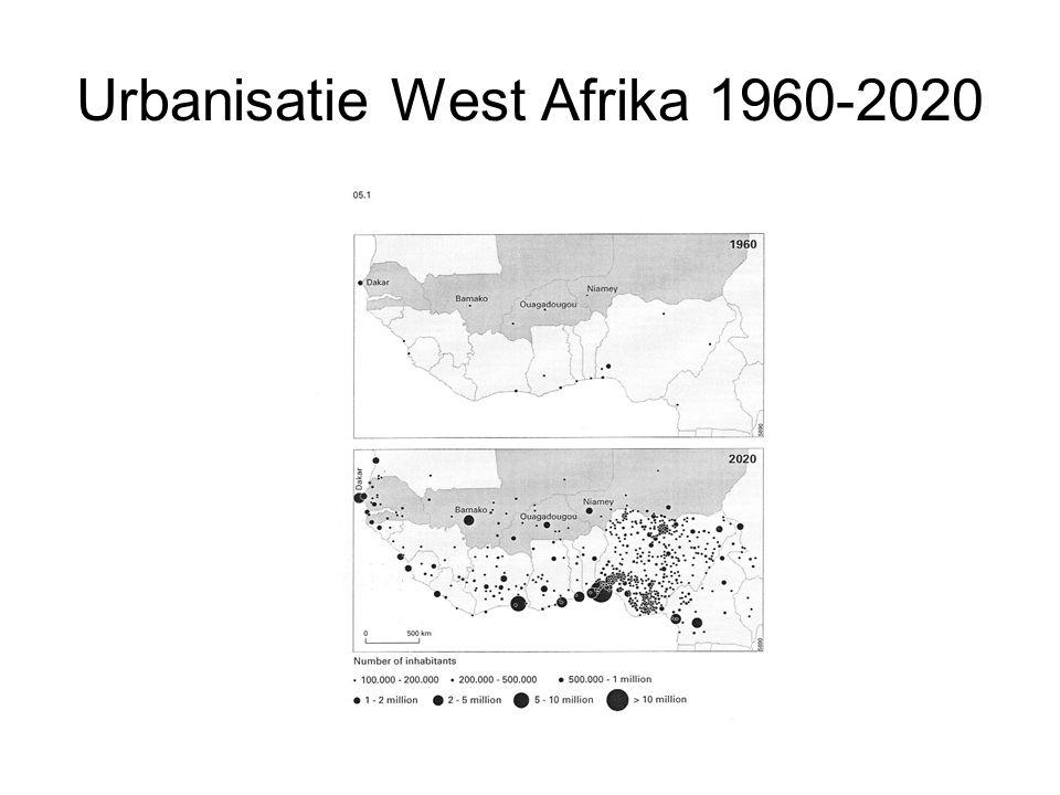 Urbanisatie West Afrika 1960-2020