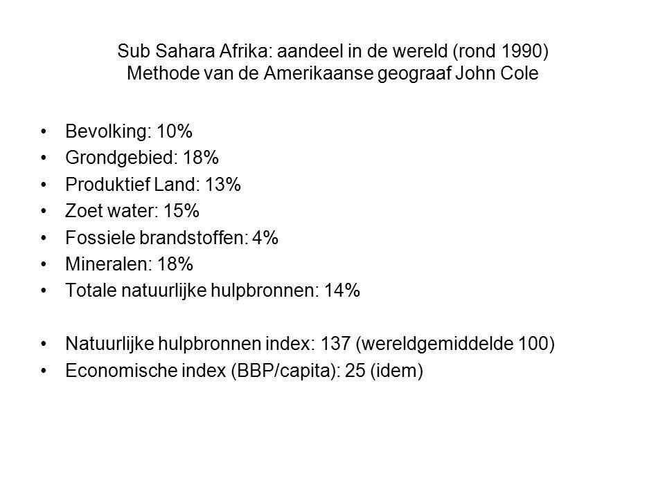 Sub Sahara Afrika: aandeel in de wereld (rond 1990) Methode van de Amerikaanse geograaf John Cole Bevolking: 10% Grondgebied: 18% Produktief Land: 13% Zoet water: 15% Fossiele brandstoffen: 4% Mineralen: 18% Totale natuurlijke hulpbronnen: 14% Natuurlijke hulpbronnen index: 137 (wereldgemiddelde 100) Economische index (BBP/capita): 25 (idem)