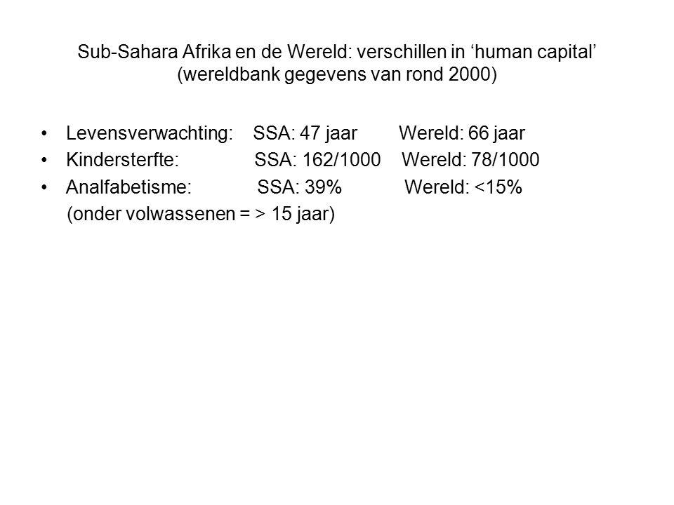 Sub-Sahara Afrika en de Wereld: verschillen in 'human capital' (wereldbank gegevens van rond 2000) Levensverwachting: SSA: 47 jaar Wereld: 66 jaar Kindersterfte: SSA: 162/1000 Wereld: 78/1000 Analfabetisme: SSA: 39% Wereld: <15% (onder volwassenen = > 15 jaar)