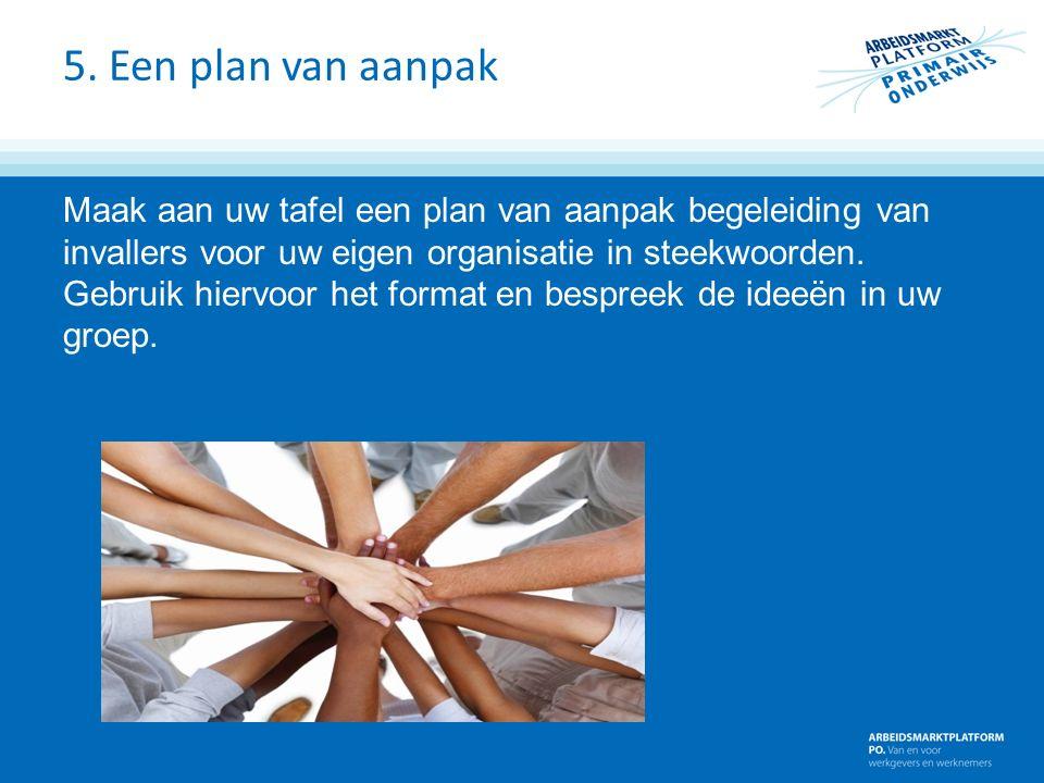 5. Een plan van aanpak Maak aan uw tafel een plan van aanpak begeleiding van invallers voor uw eigen organisatie in steekwoorden. Gebruik hiervoor het