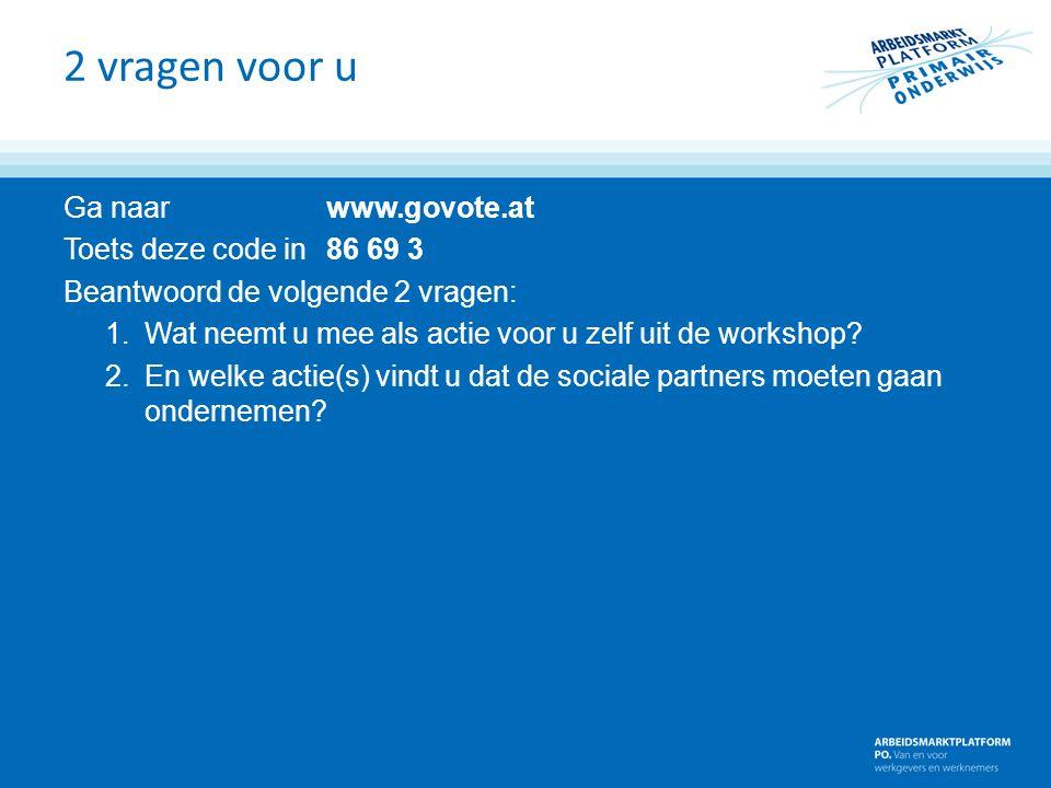 Ga naar www.govote.at Toets deze code in 86 69 3 Beantwoord de volgende 2 vragen: 1.Wat neemt u mee als actie voor u zelf uit de workshop.