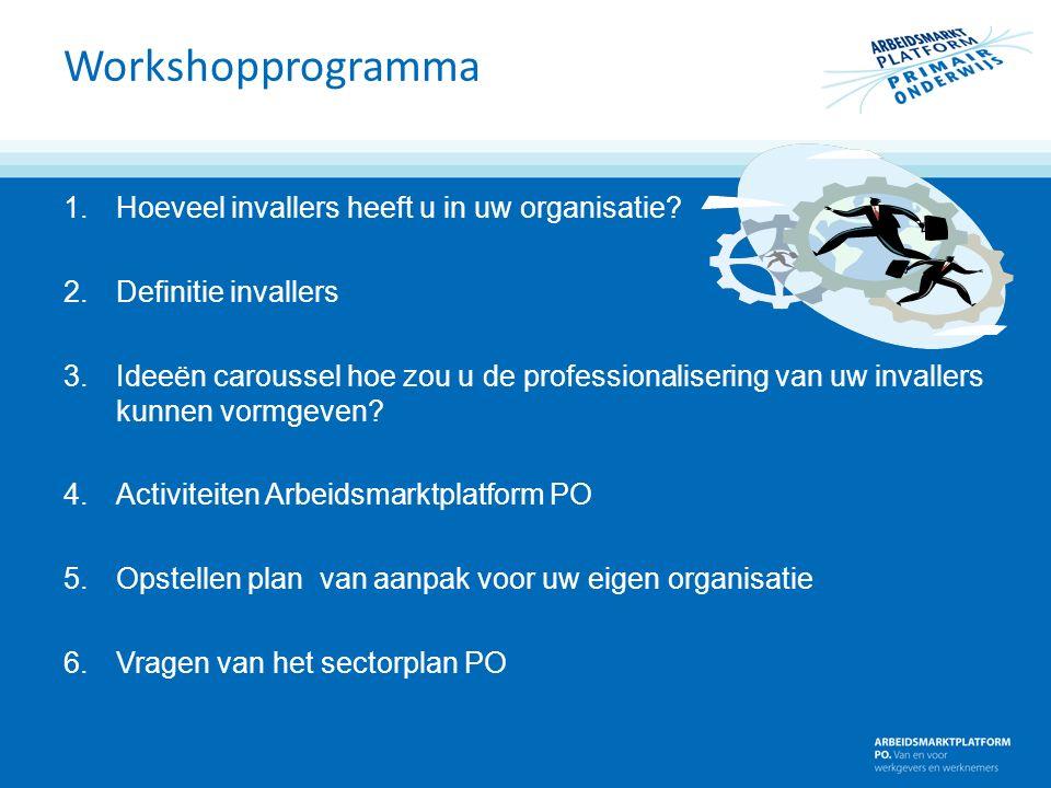 Workshopprogramma 1.Hoeveel invallers heeft u in uw organisatie.
