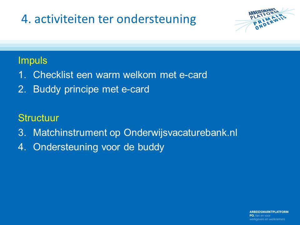 4. activiteiten ter ondersteuning Impuls 1.Checklist een warm welkom met e-card 2.Buddy principe met e-card Structuur 3.Matchinstrument op Onderwijsva