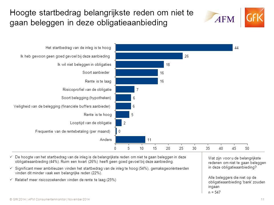 © GfK 2014 | AFM Consumentenmonitor | November 201411 Hoogte startbedrag belangrijkste reden om niet te gaan beleggen in deze obligatieaanbieding De hoogte van het startbedrag van de inleg is de belangrijkste reden om niet te gaan beleggen in deze obligatieaanbieding (44%).