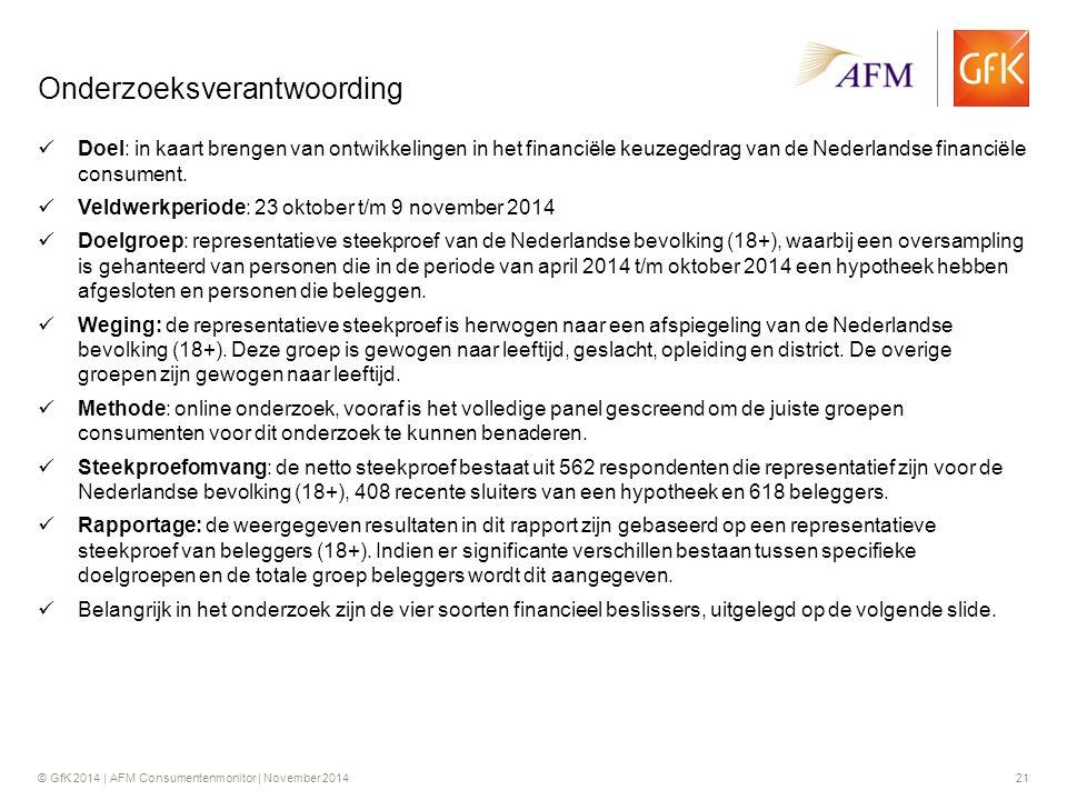 © GfK 2014 | AFM Consumentenmonitor | November 201421 Onderzoeksverantwoording Doel: in kaart brengen van ontwikkelingen in het financiële keuzegedrag van de Nederlandse financiële consument.