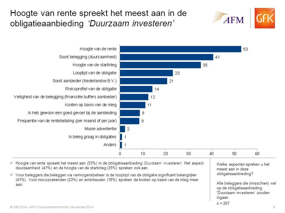 © GfK 2014 | AFM Consumentenmonitor | November 20146 Hoogte rente spreekt het meest aan, hoogte inlegkosten belangrijkste reden tegen Hoogte van rente spreekt het meest aan (53%) in de obligatieaanbieding 'Duurzaam investeren'.