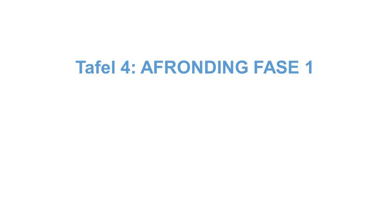 Tafel 4: AFRONDING FASE 1