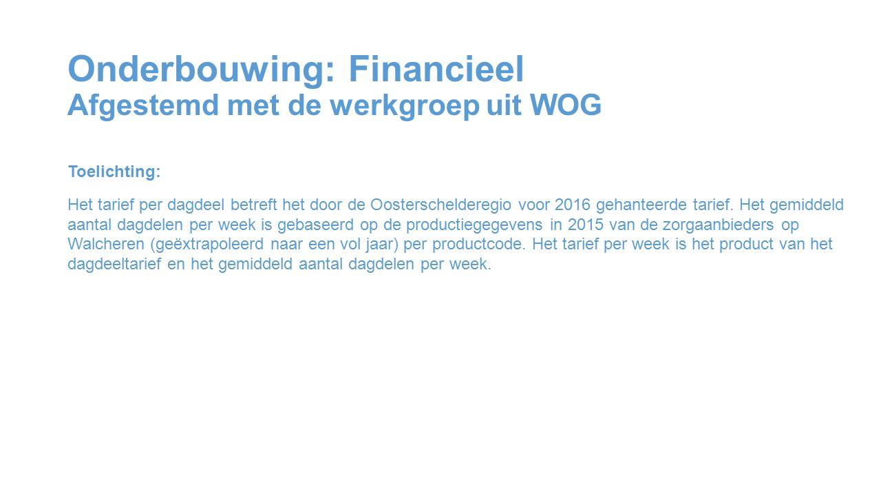 Onderbouwing: Financieel Afgestemd met de werkgroep uit WOG Toelichting: Het tarief per dagdeel betreft het door de Oosterschelderegio voor 2016 gehanteerde tarief.