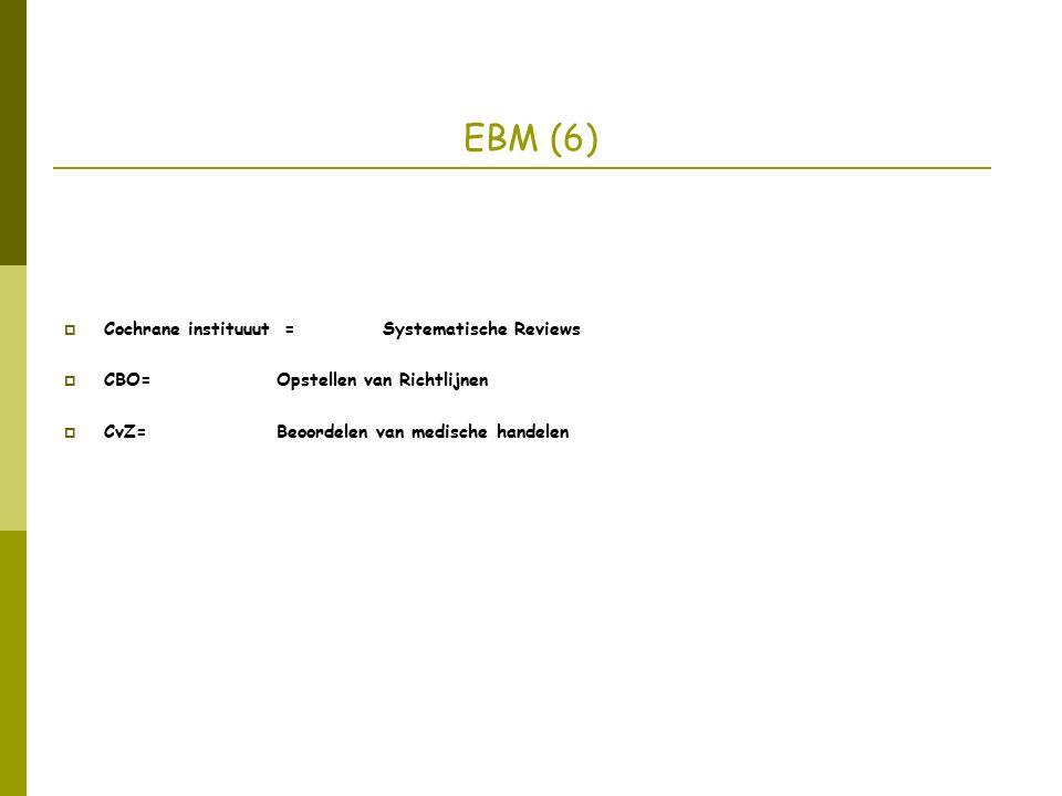 EBM (7)  Aanbevolen literatuur: 1.Praktische handleiding PubMed.