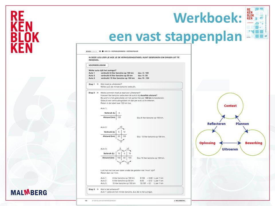 Werkboek: een vast stappenplan