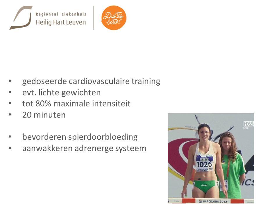 gedoseerde cardiovasculaire training evt. lichte gewichten tot 80% maximale intensiteit 20 minuten bevorderen spierdoorbloeding aanwakkeren adrenerge