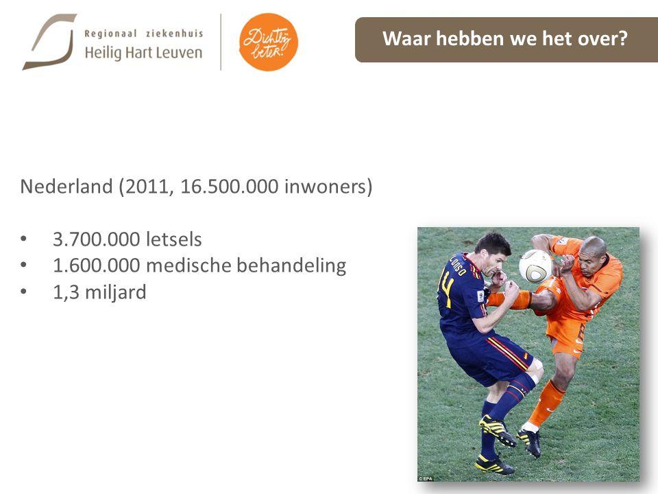 Nederland (2011, 16.500.000 inwoners) 3.700.000 letsels 1.600.000 medische behandeling 1,3 miljard Waar hebben we het over