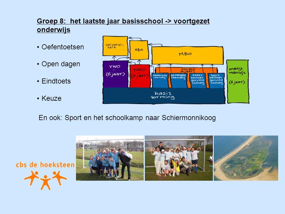 Groep 8: het laatste jaar basisschool -> voortgezet onderwijs Oefentoetsen Open dagen Eindtoets Keuze En ook: Sport en het schoolkamp naar Schiermonni