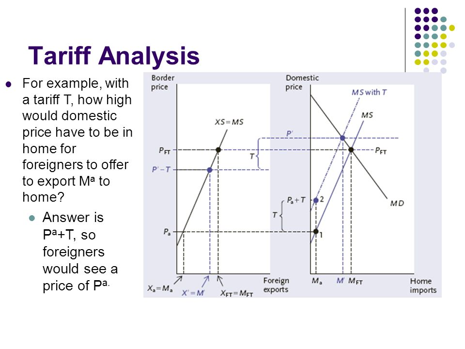 Tariff Analysis For example, with a tariff T, how high would domestic price have to be in home for foreigners to offer to export M a to home? Answer i