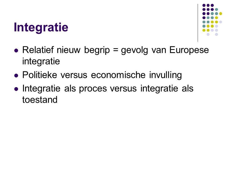 Integratie Relatief nieuw begrip = gevolg van Europese integratie Politieke versus economische invulling Integratie als proces versus integratie als toestand