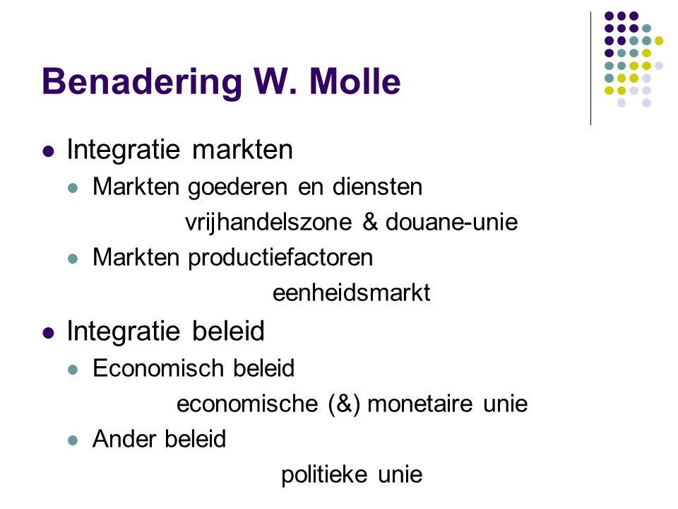 Benadering W. Molle Integratie markten Markten goederen en diensten vrijhandelszone & douane-unie Markten productiefactoren eenheidsmarkt Integratie b