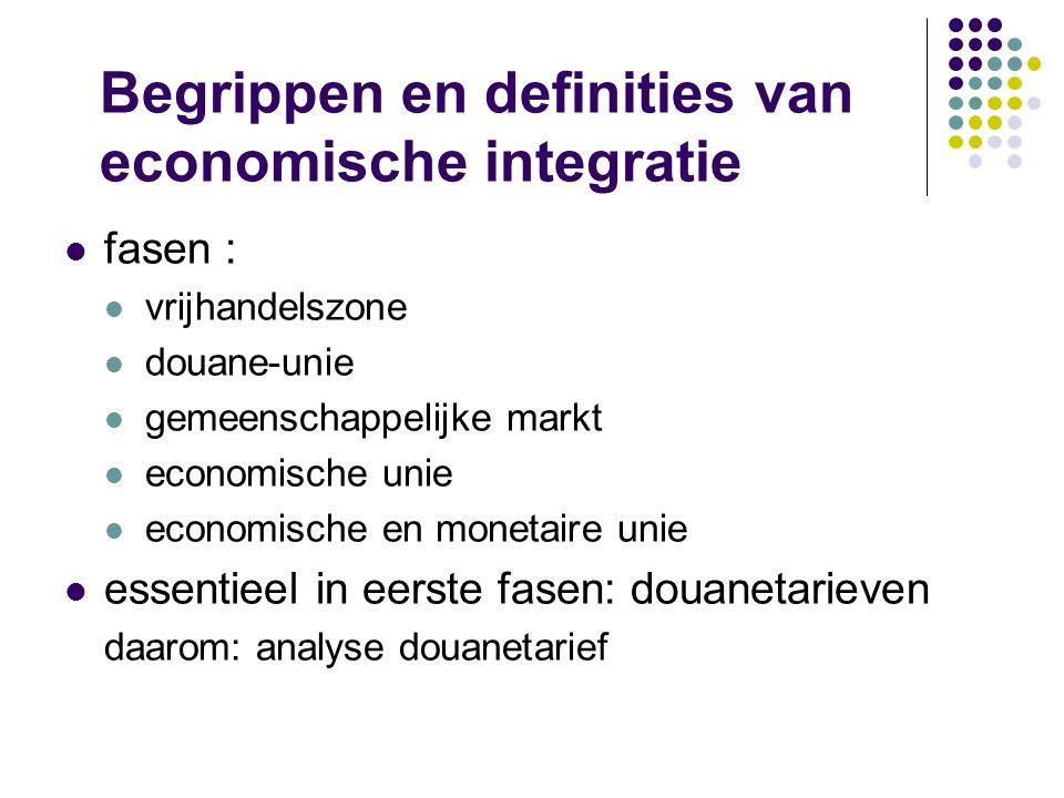 Begrippen en definities van economische integratie fasen : vrijhandelszone douane-unie gemeenschappelijke markt economische unie economische en monetaire unie essentieel in eerste fasen: douanetarieven daarom: analyse douanetarief