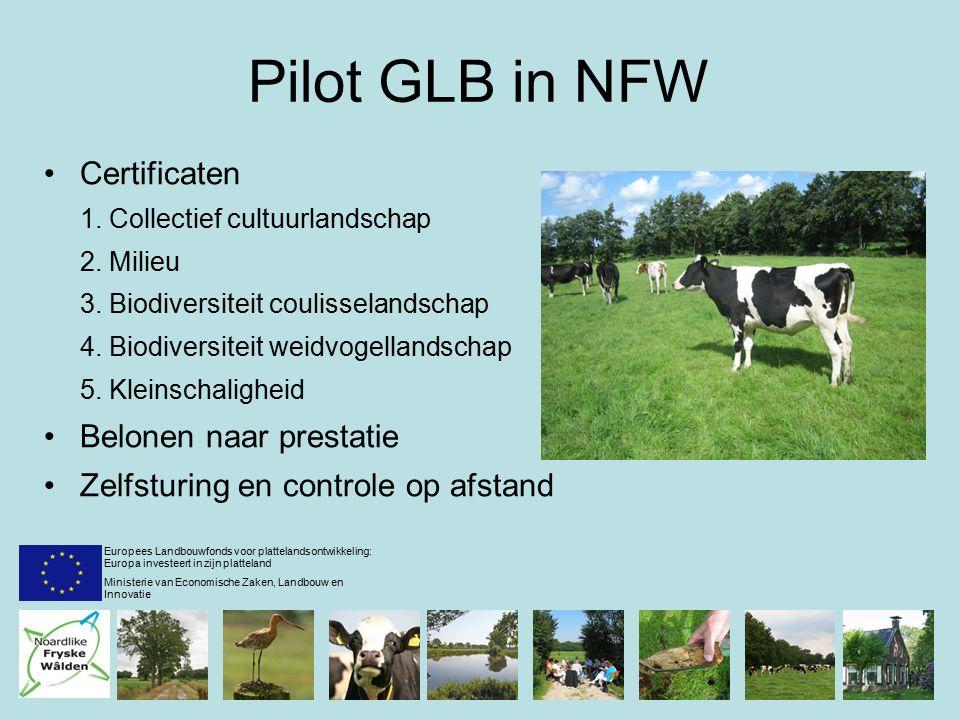 Pilot GLB in NFW Certificaten 1.Collectief cultuurlandschap 2.