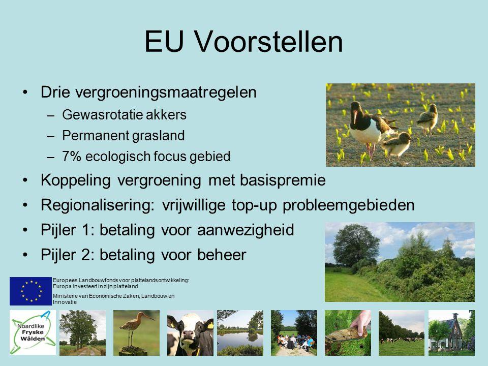 Onderhandelingsakkoord Agrarisch natuurbeheer buiten de EHS in beginsel als onderdeel van hectaretoeslagen (pijler 1) Aandacht voor collectieve benadering bij overgang naar pijler 1 EU voorstellen bieden weinig kapstokken  GLB en bestuursakkoord niet los van elkaar zien Europees Landbouwfonds voor plattelandsontwikkeling: Europa investeert in zijn platteland Ministerie van Economische Zaken, Landbouw en Innovatie