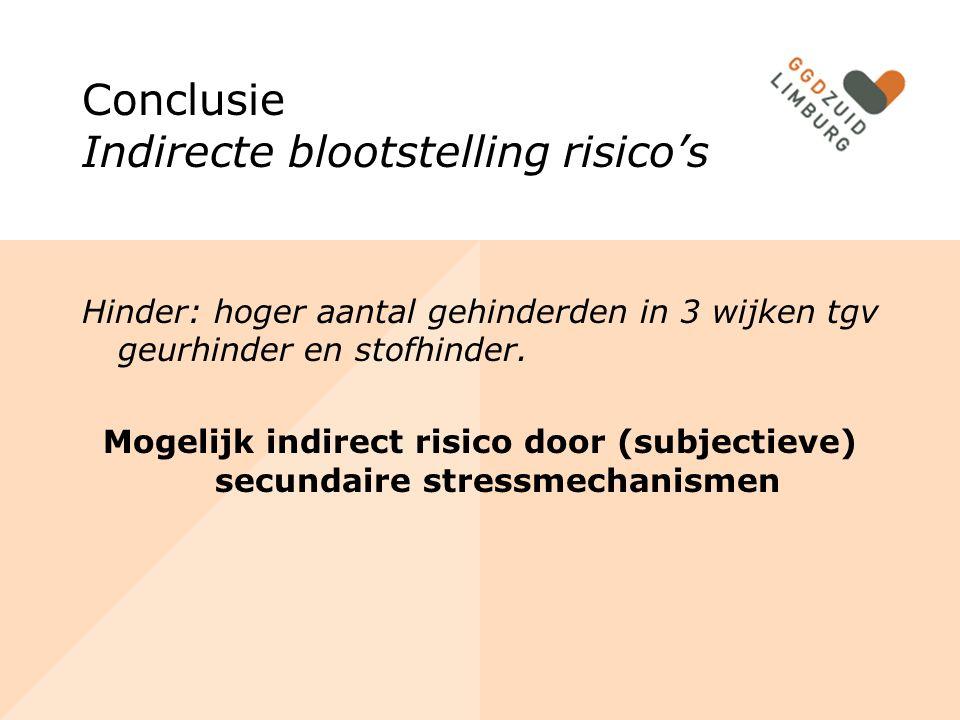 Conclusie Indirecte blootstelling risico's Hinder: hoger aantal gehinderden in 3 wijken tgv geurhinder en stofhinder.