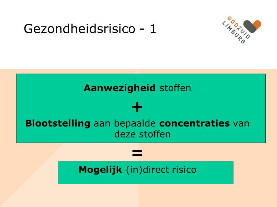 Gezondheidsrisico - 1 Aanwezigheid stoffen + Blootstelling aan bepaalde concentraties van deze stoffen = Mogelijk (in)direct risico