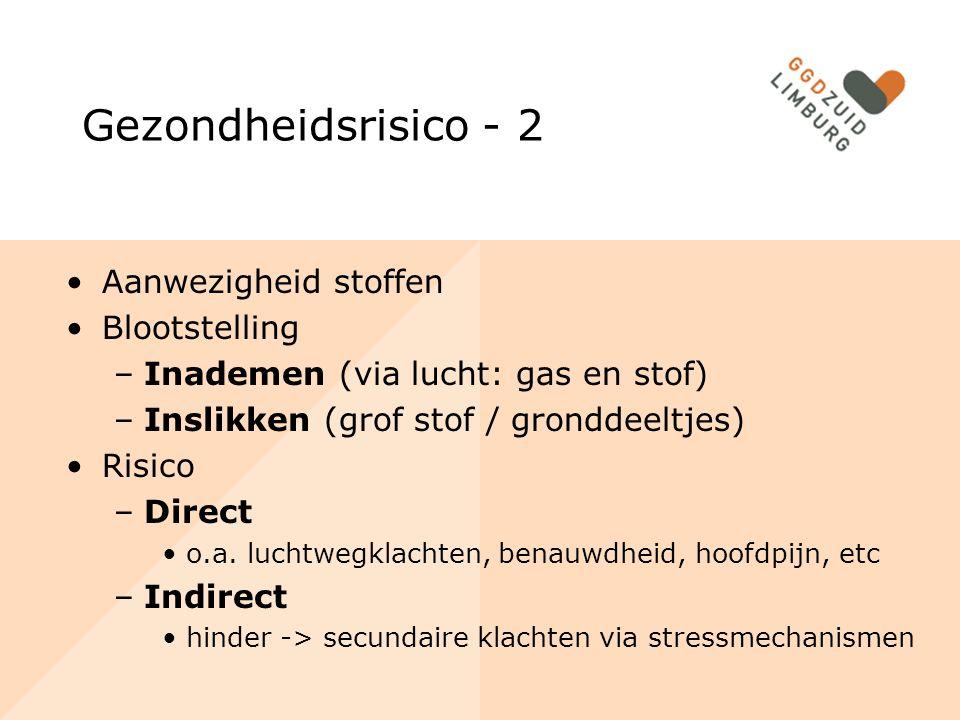 Gezondheidsrisico - 2 Aanwezigheid stoffen Blootstelling –Inademen (via lucht: gas en stof) –Inslikken (grof stof / gronddeeltjes) Risico –Direct o.a.