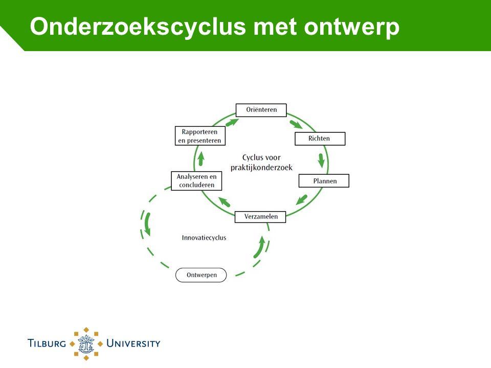 Onderzoekscyclus met ontwerp
