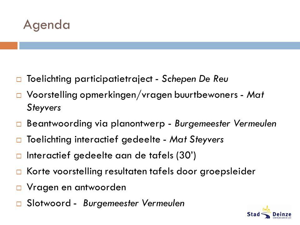 Overzicht participatietraject Schepen De Reu
