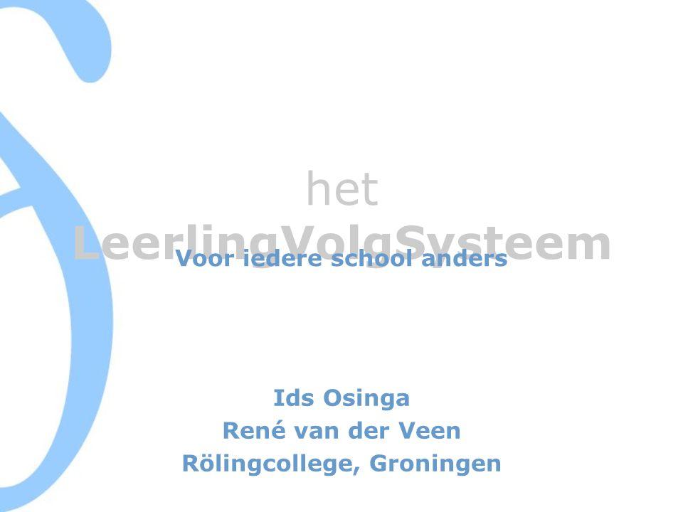 het LeerlingVolgSysteem Voor iedere school anders Ids Osinga René van der Veen Rölingcollege, Groningen