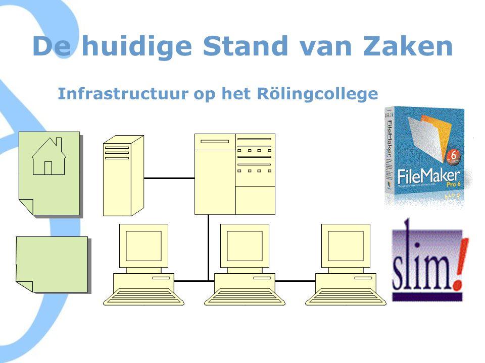 De huidige Stand van Zaken Infrastructuur op het Rölingcollege