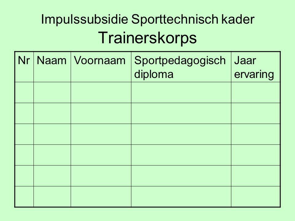 Impulssubsidie Sporttechnisch kader Trainerskorps NrNaamVoornaamSportpedagogisch diploma Jaar ervaring
