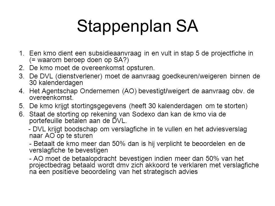 Stappenplan SA 1.Een kmo dient een subsidieaanvraag in en vult in stap 5 de projectfiche in (= waarom beroep doen op SA?) 2.De kmo moet de overeenkoms