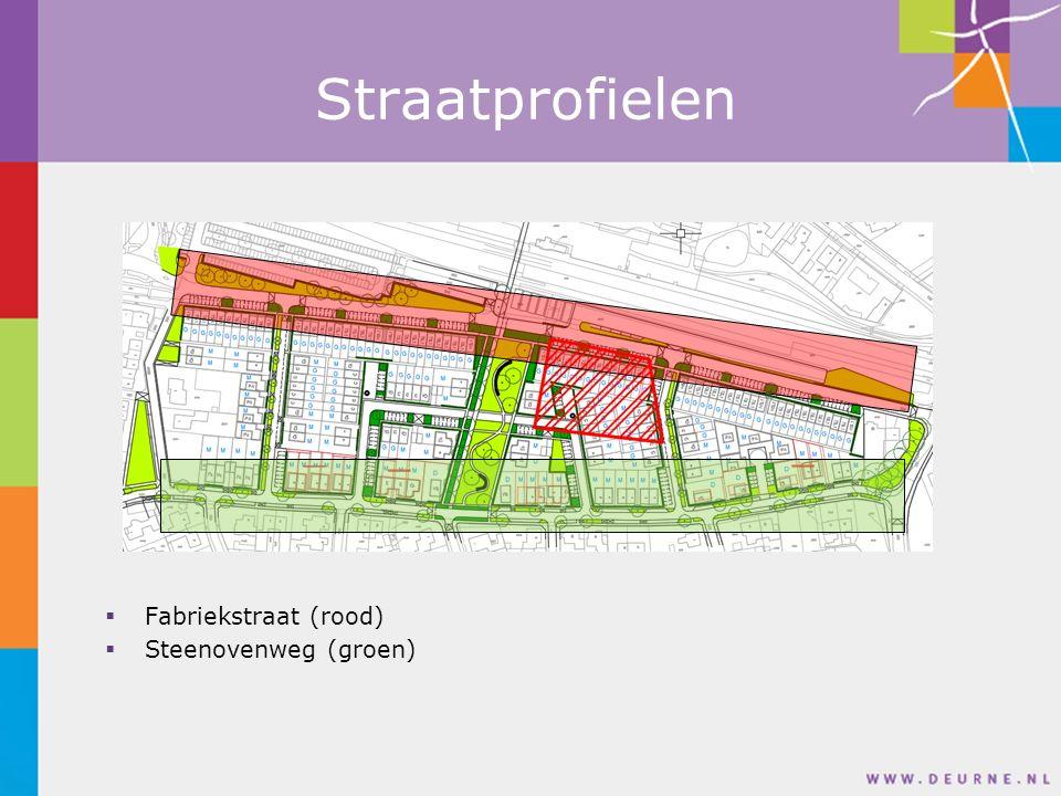 Straatprofielen  Fabriekstraat (rood)  Steenovenweg (groen)